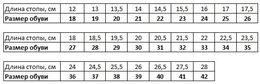 Таблица размеров ботинок ортопедических Сурсил-орто / Sursil-ortho, детских, демисезонных, натуральная кожа, внутри из байки, 55-220