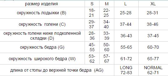 Таблица размеров чулок компрессионных Idealista, 2 класс компрессии, с простой резинкой на силиконовой основе, с открытым носком, ID-310