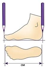 Размеры для ботинок ортопедических Сурсил-орто детских из натуральной кожи