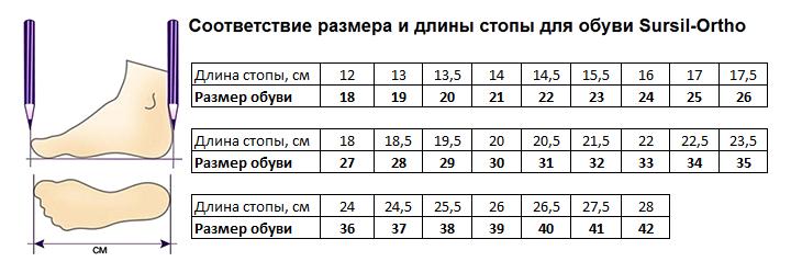 таблица размеров Сурсил